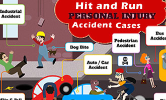 Hit and Run Cases